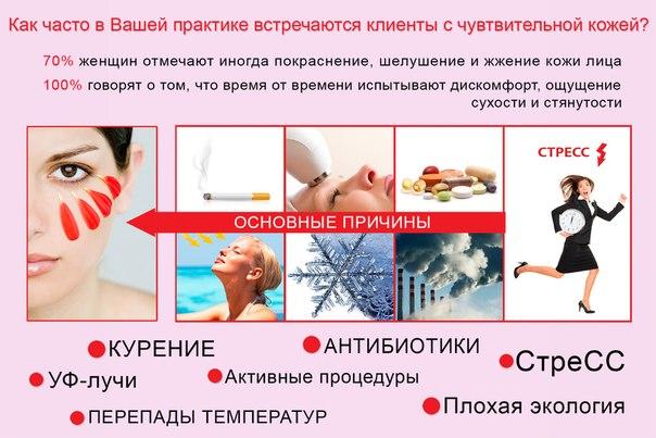 Ella Bache Sensibeautics процедуры для чувствительной кожи лица